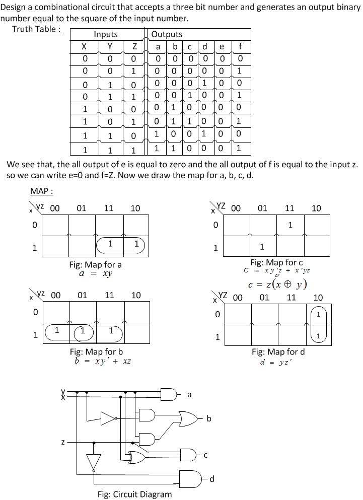Logic circuit of Square of 3 input variable « Digital Electronics ...